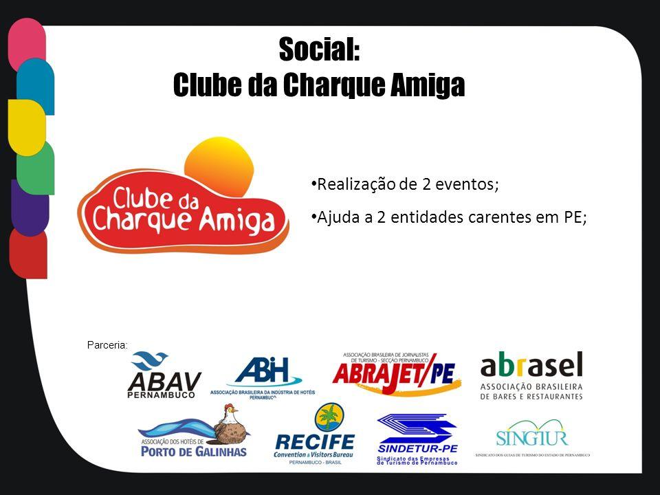 Realização de 2 eventos; Ajuda a 2 entidades carentes em PE; Social: Clube da Charque Amiga Parceria: