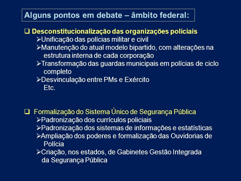 Alguns pontos em debate – âmbito federal: Desconstitucionalização das organizações policiais Unificação das polícias militar e civil Manutenção do atu