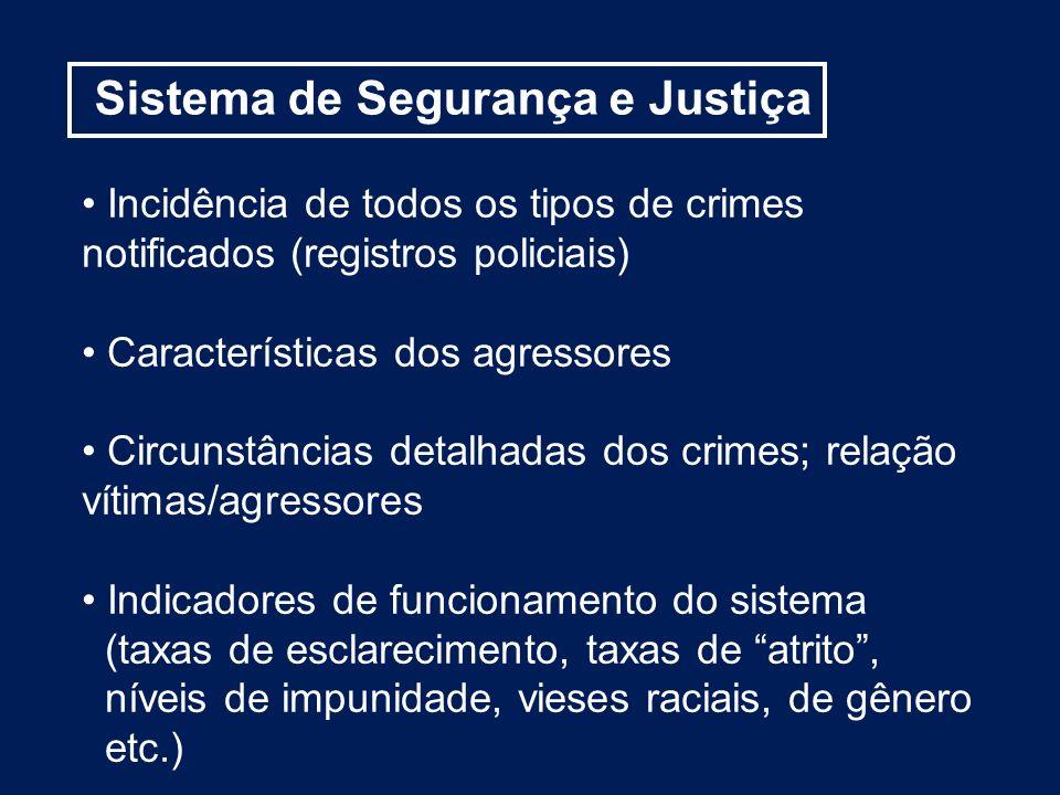 Sistema de Segurança e Justiça Incidência de todos os tipos de crimes notificados (registros policiais) Características dos agressores Circunstâncias