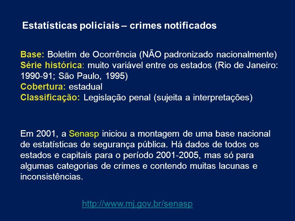 Estatísticas policiais – crimes notificados Base: Boletim de Ocorrência (NÃO padronizado nacionalmente) Série histórica: muito variável entre os estad