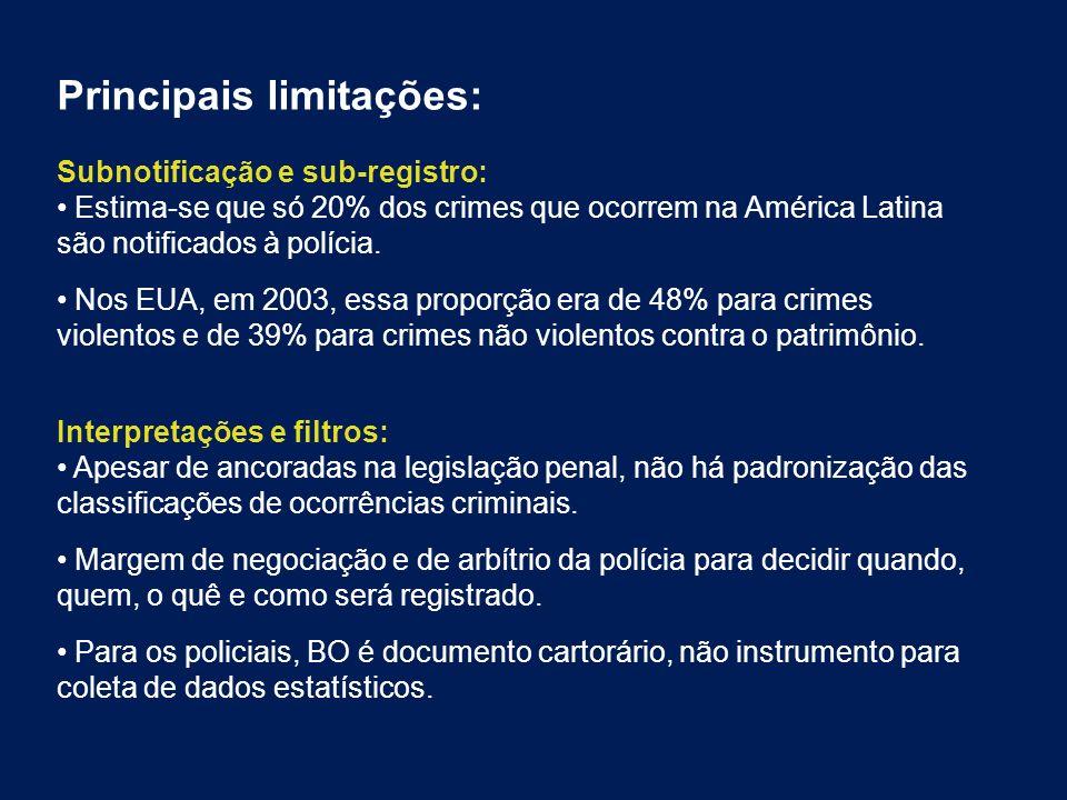 Principais limitações: Subnotificação e sub-registro: Estima-se que só 20% dos crimes que ocorrem na América Latina são notificados à polícia. Nos EUA