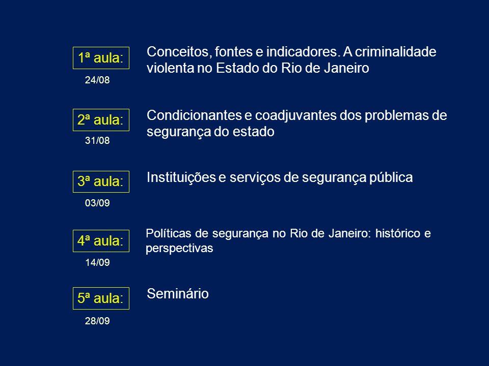Conceitos, fontes e indicadores. A criminalidade violenta no Estado do Rio de Janeiro 1ª aula: 24/08 Condicionantes e coadjuvantes dos problemas de se