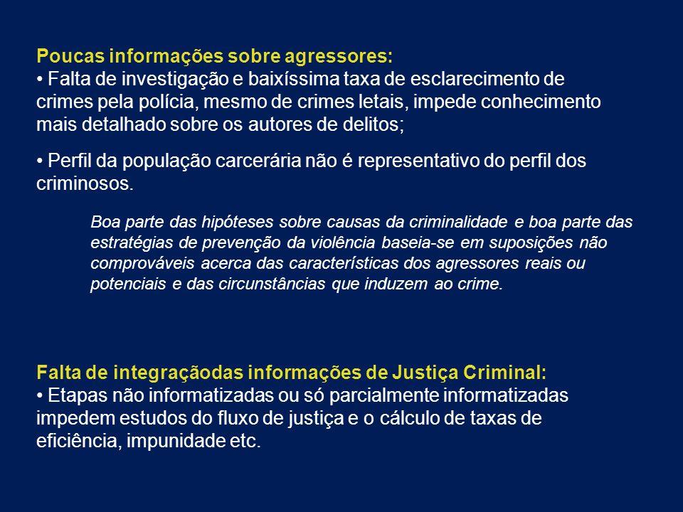 Poucas informações sobre agressores: Falta de investigação e baixíssima taxa de esclarecimento de crimes pela polícia, mesmo de crimes letais, impede