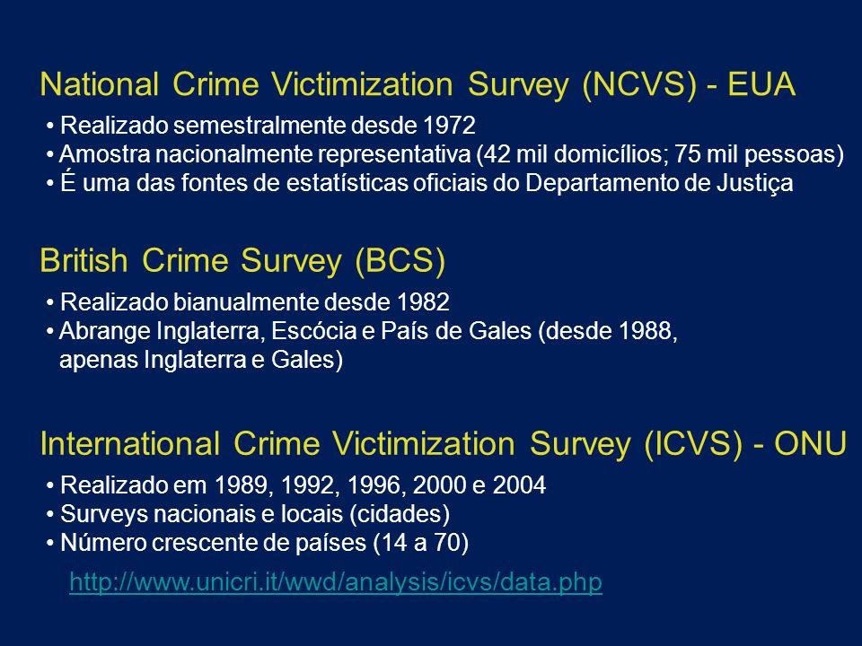 International Crime Victimization Survey (ICVS) - ONU National Crime Victimization Survey (NCVS) - EUA Realizado semestralmente desde 1972 Amostra nac