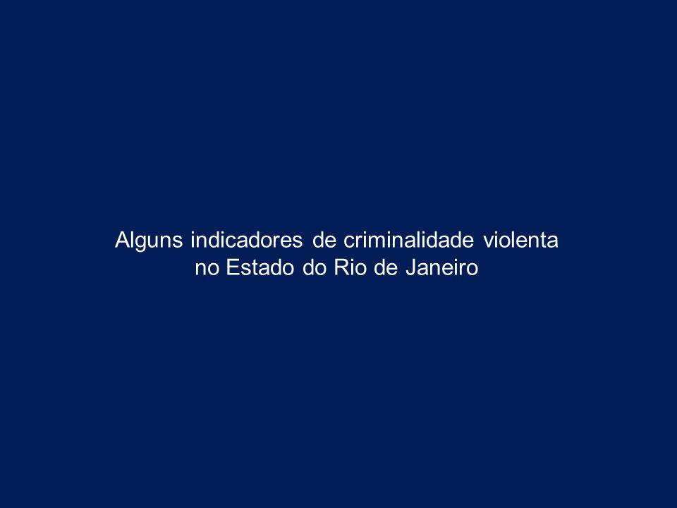 Alguns indicadores de criminalidade violenta no Estado do Rio de Janeiro