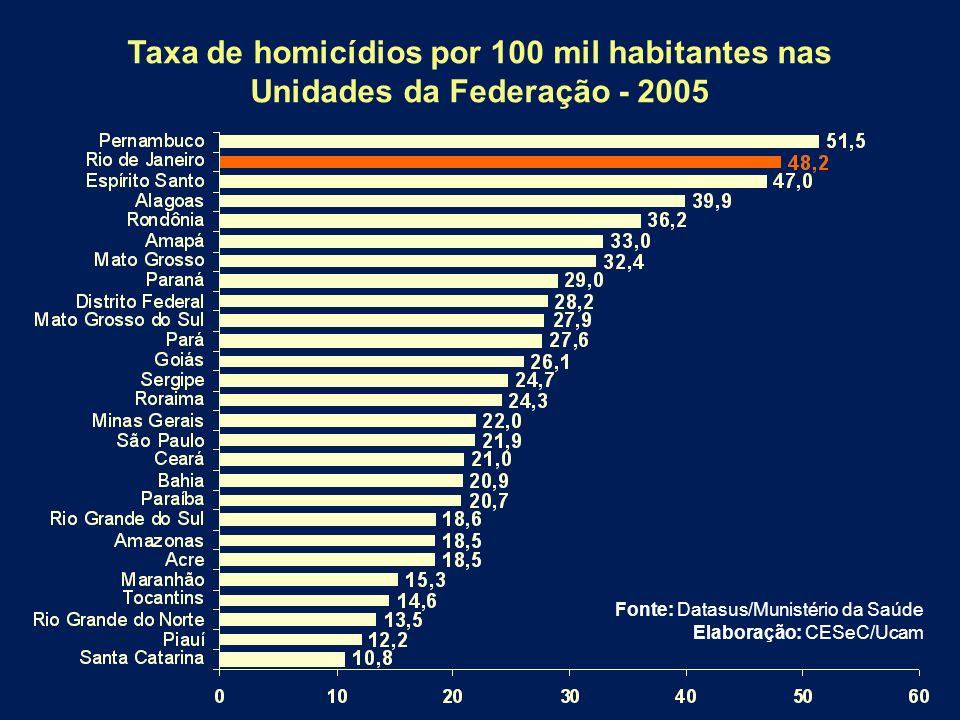 Taxa de homicídios por 100 mil habitantes nas Unidades da Federação - 2005 Fonte: Datasus/Munistério da Saúde Elaboração: CESeC/Ucam
