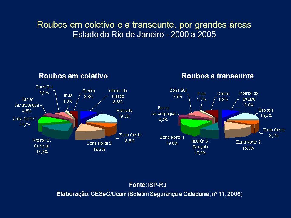 Roubos em coletivoRoubos a transeunte Elaboração: CESeC/Ucam (Boletim Segurança e Cidadania, nº 11, 2006) Fonte: ISP-RJ Roubos em coletivo e a transeu