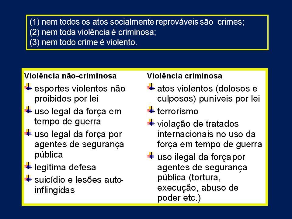 (1) nem todos os atos socialmente reprováveis são crimes; (2) nem toda violência é criminosa; (3) nem todo crime é violento.