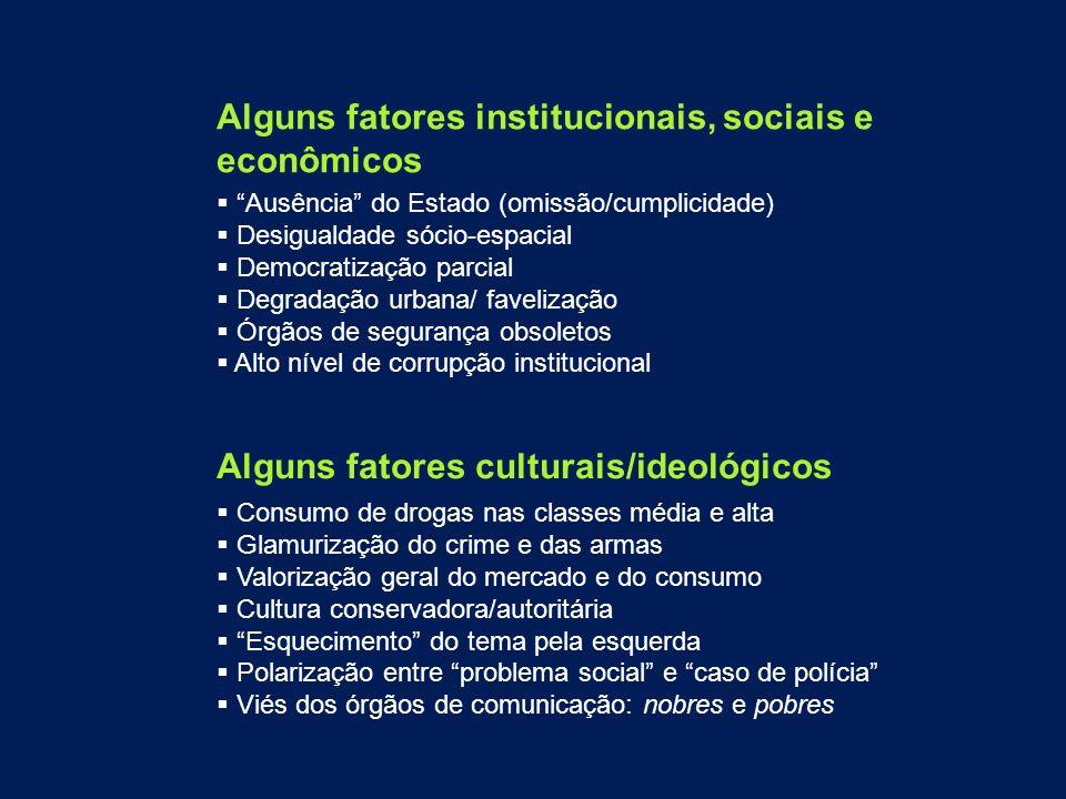Alguns fatores institucionais, sociais e econômicos Ausência do Estado (omissão/cumplicidade) Desigualdade sócio-espacial Democratização parcial Degra