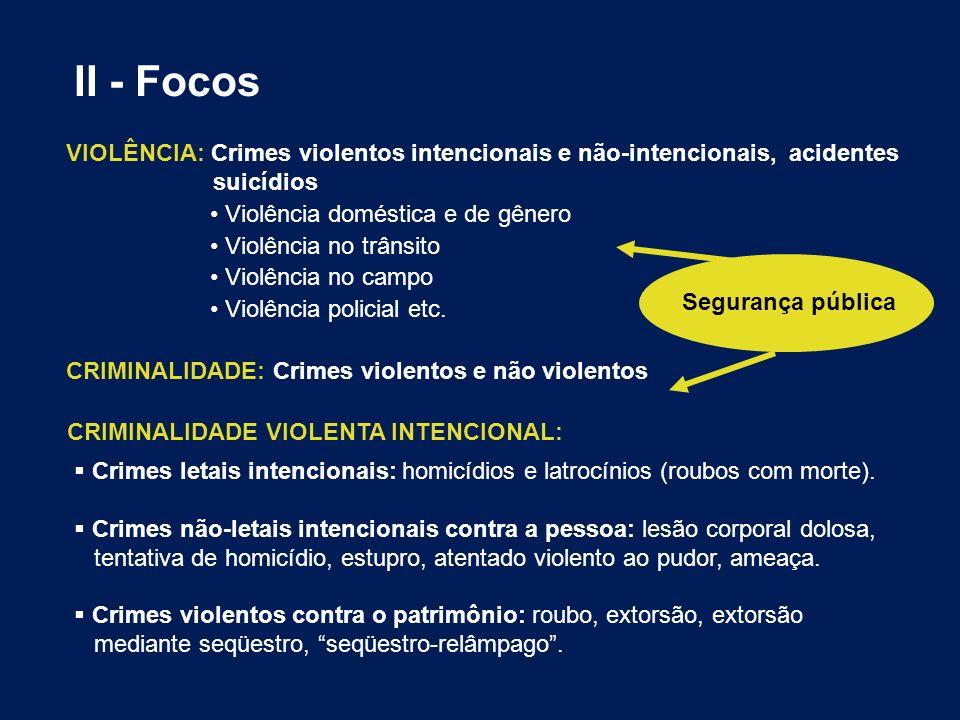 CRIMINALIDADE VIOLENTA INTENCIONAL: VIOLÊNCIA: Crimes violentos intencionais e não-intencionais, acidentes suicídios Violência doméstica e de gênero V