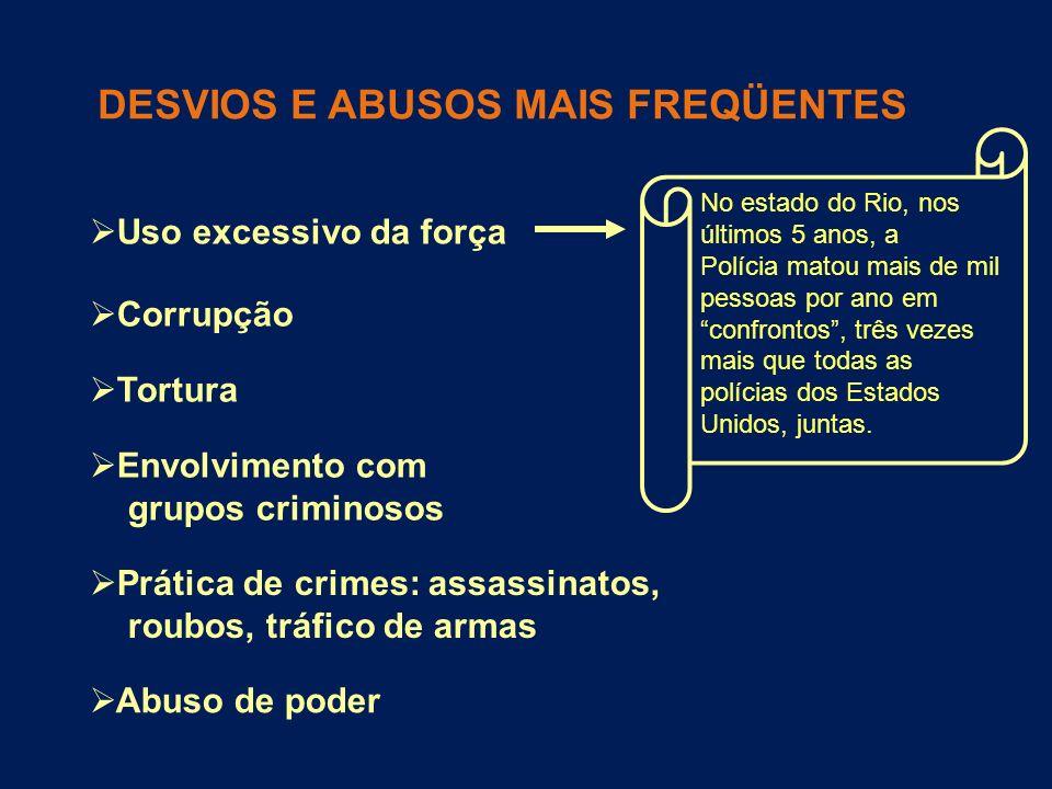 DESVIOS E ABUSOS MAIS FREQÜENTES Uso excessivo da força No estado do Rio, nos últimos 5 anos, a Polícia matou mais de mil pessoas por ano em confronto