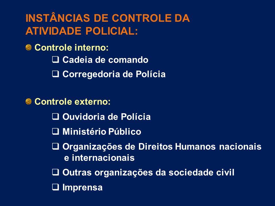 INSTÂNCIAS DE CONTROLE DA ATIVIDADE POLICIAL: Controle interno: Controle externo: Ouvidoria de Polícia Ministério Público Imprensa Organizações de Dir