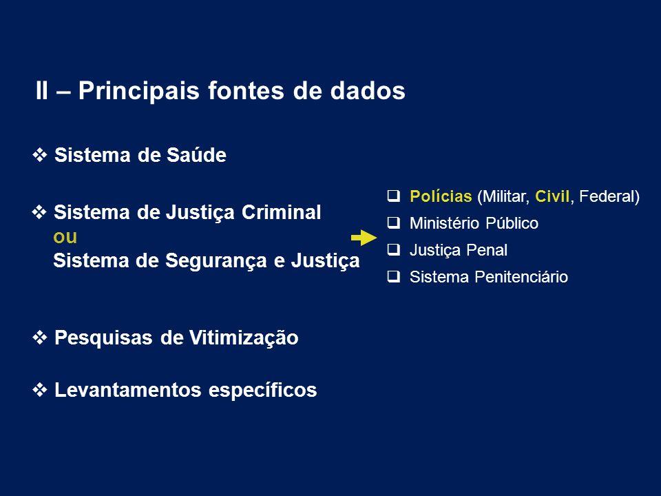 II – Principais fontes de dados Sistema de Saúde Sistema de Justiça Criminal ou Sistema de Segurança e Justiça Polícias (Militar, Civil, Federal) Mini