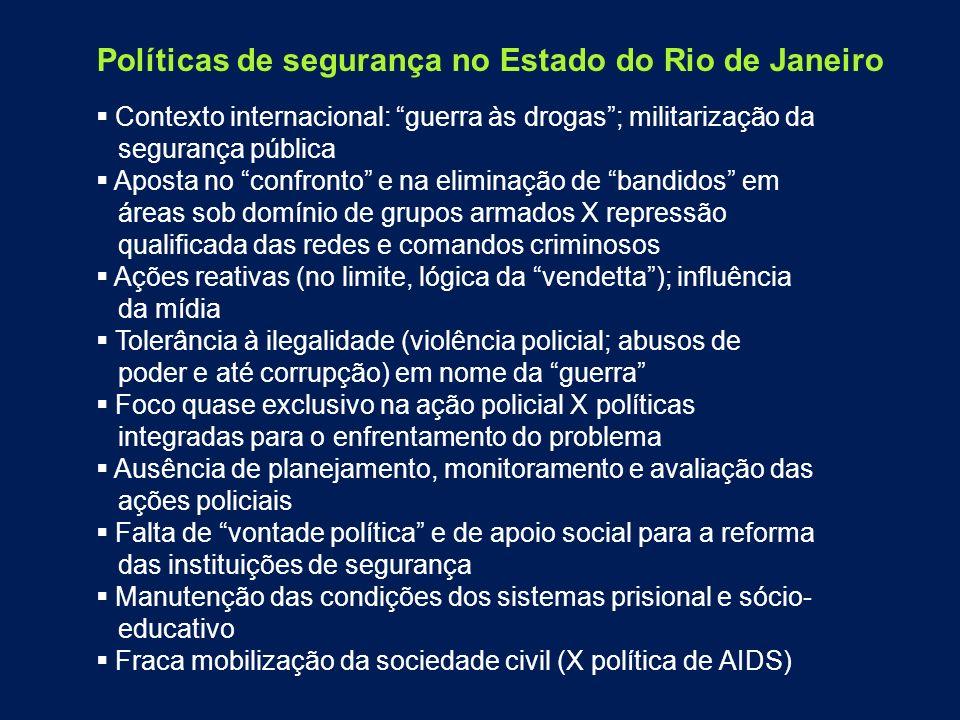 Políticas de segurança no Estado do Rio de Janeiro Contexto internacional: guerra às drogas; militarização da segurança pública Aposta no confronto e