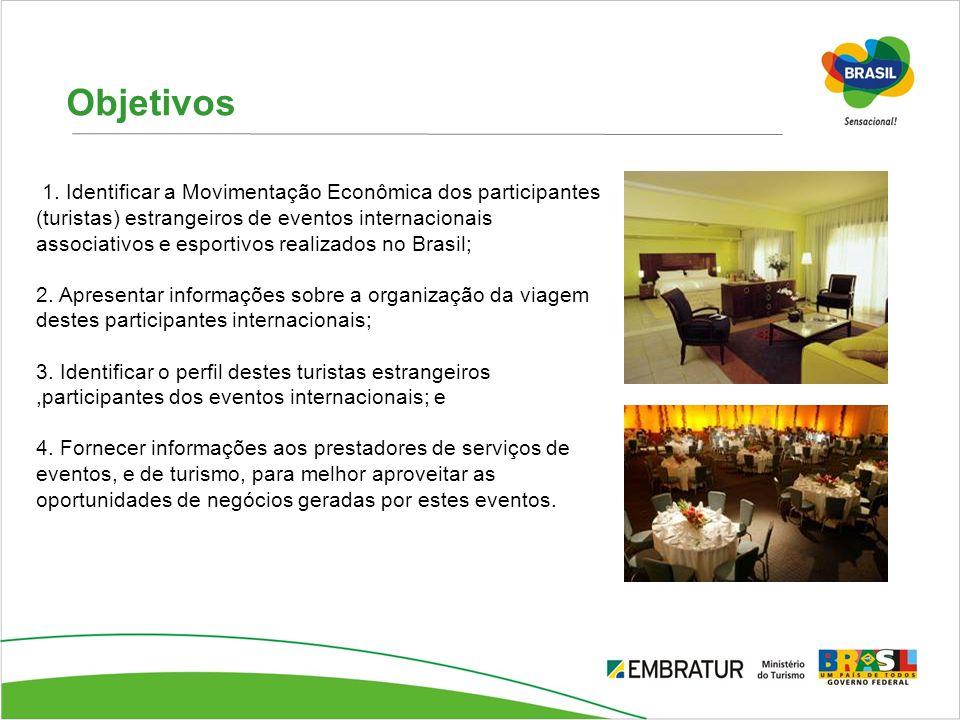 Objetivos 1. Identificar a Movimentação Econômica dos participantes (turistas) estrangeiros de eventos internacionais associativos e esportivos realiz