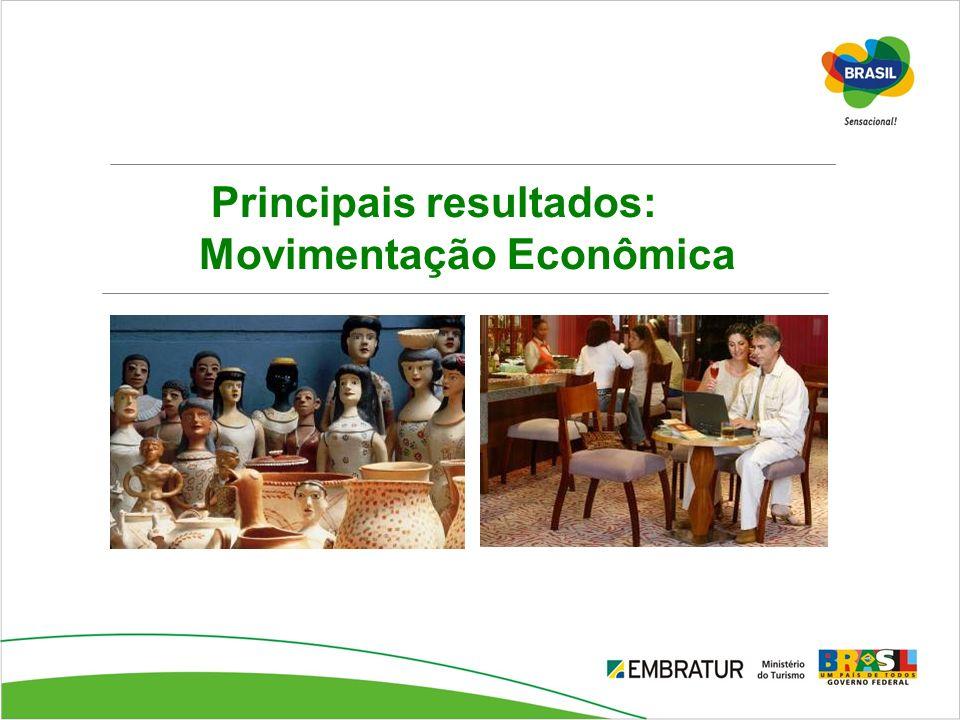 Principais resultados: Movimentação Econômica