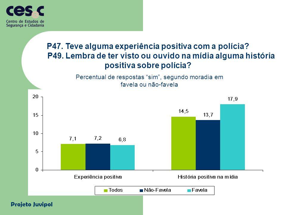 Projeto Juvipol P47. Teve alguma experiência positiva com a polícia? P49. Lembra de ter visto ou ouvido na mídia alguma história positiva sobre políci