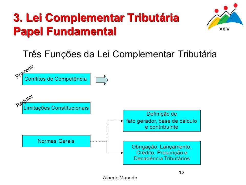 Alberto Macedo 12 3. Lei Complementar Tributária Papel Fundamental Conflitos de Competência Três Funções da Lei Complementar Tributária Limitações Con