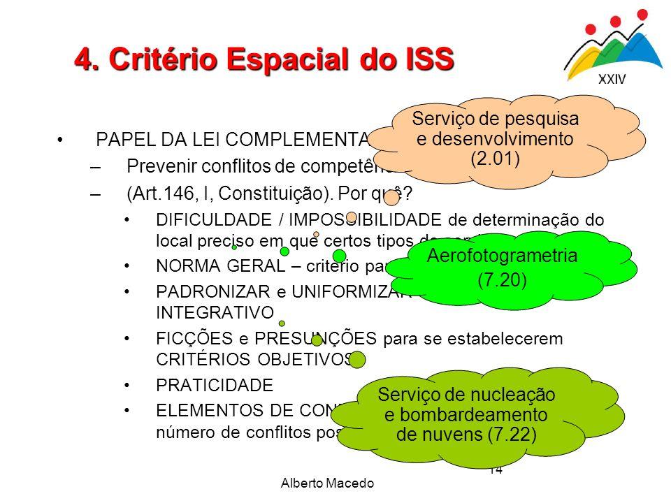 Alberto Macedo 14 PAPEL DA LEI COMPLEMENTAR –Prevenir conflitos de competência –(Art.146, I, Constituição). Por quê? DIFICULDADE / IMPOSSIBILIDADE de