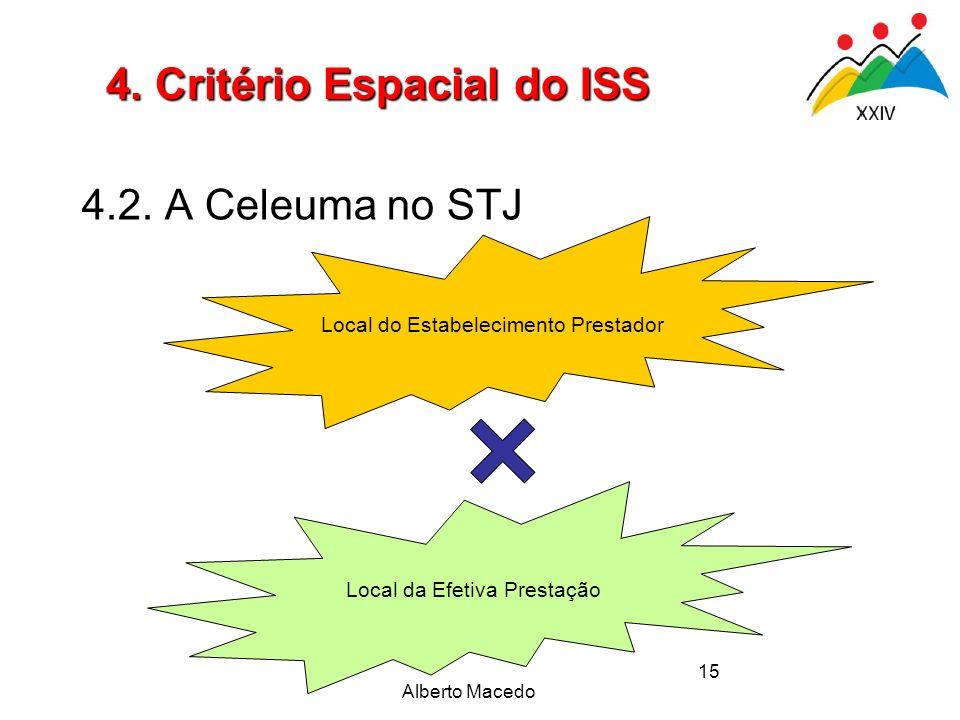 Alberto Macedo 15 4.2. A Celeuma no STJ 4. Critério Espacial do ISS Local do Estabelecimento Prestador Local da Efetiva Prestação