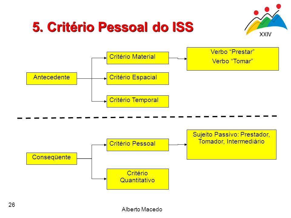 26 5. Critério Pessoal do ISS Antecedente Critério Material Critério Espacial Critério Temporal Verbo Prestar Verbo Tomar Conseqüente Critério Pessoal