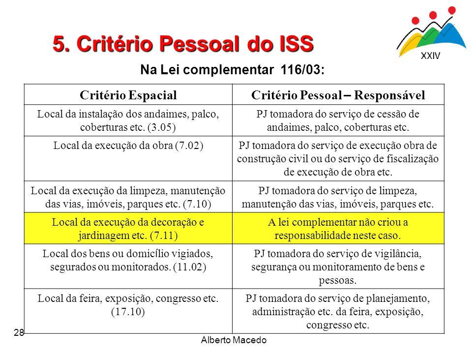 28 Critério Espacial Critério Pessoal – Responsável Local da instalação dos andaimes, palco, coberturas etc. (3.05) PJ tomadora do serviço de cessão d
