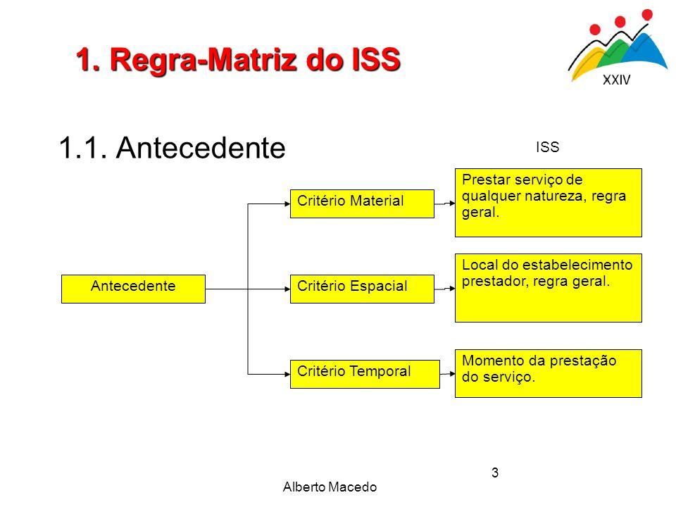 Alberto Macedo 3 1.1. Antecedente 1. Regra-Matriz do ISS Antecedente Critério Material Critério Espacial Critério Temporal Prestar serviço de qualquer