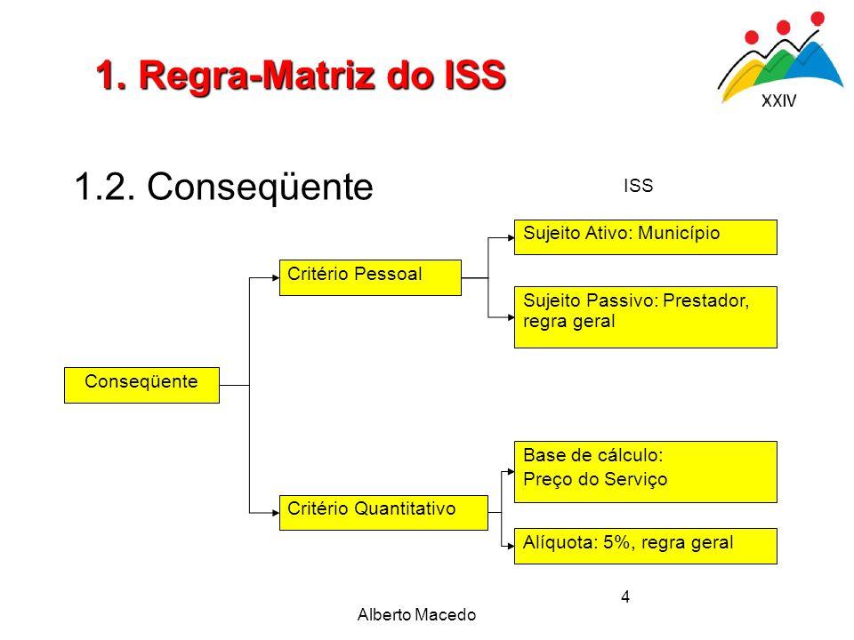 Alberto Macedo 4 1.2. Conseqüente 1. Regra-Matriz do ISS Conseqüente Critério Pessoal Critério Quantitativo Sujeito Ativo: Município Base de cálculo: