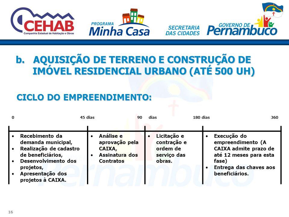 16 CICLO DO EMPREENDIMENTO: 045 dias90dias180 dias360 Recebimento da demanda municipal, Realização de cadastro de beneficiários, Desenvolvimento dos p