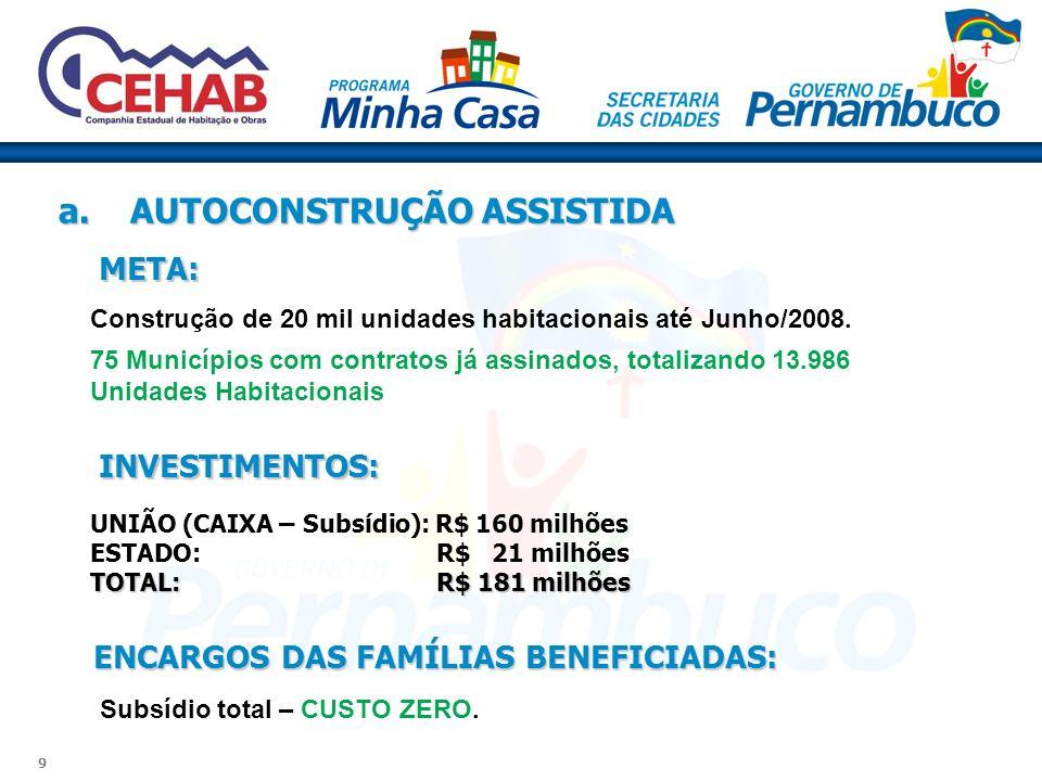 9 META: INVESTIMENTOS: UNIÃO (CAIXA – Subsídio): R$ 160 milhões ESTADO: R$ 21 milhões TOTAL: R$ 181 milhões a. AUTOCONSTRUÇÃO ASSISTIDA Construção de