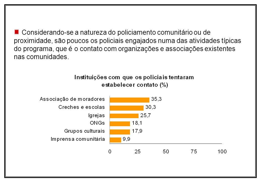 Considerando-se a natureza do policiamento comunitário ou de proximidade, são poucos os policiais engajados numa das atividades típicas do programa, q