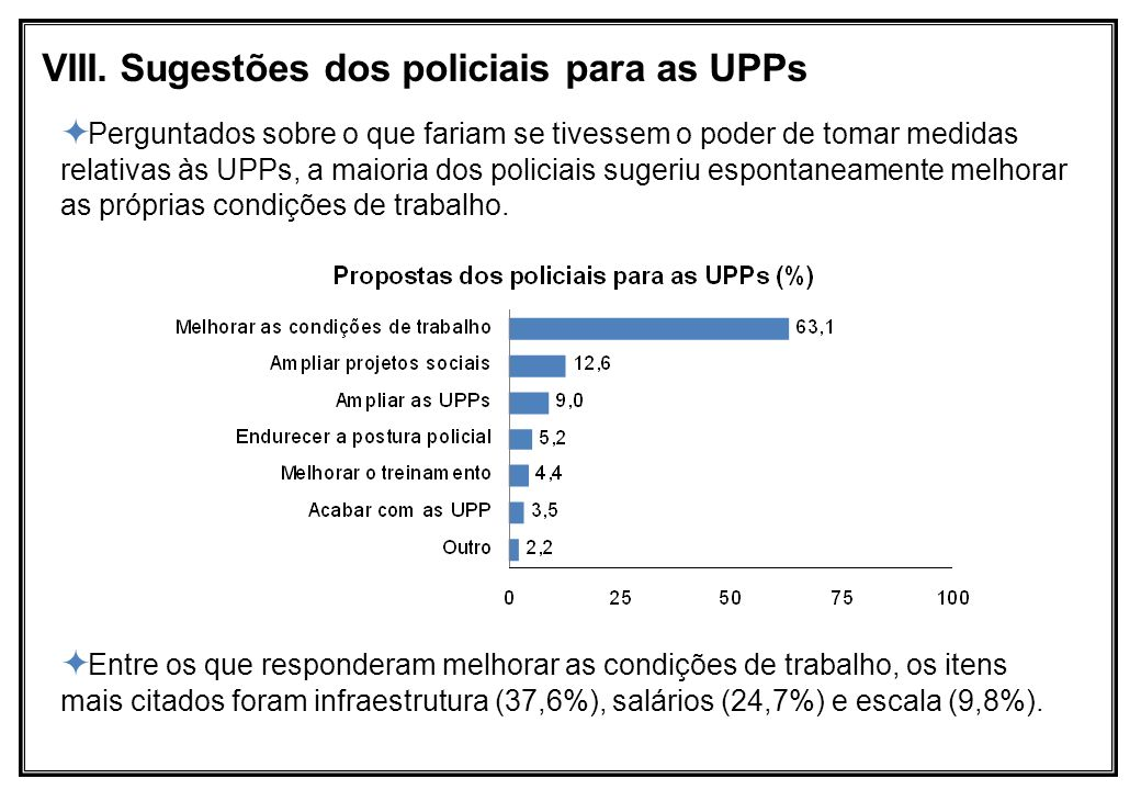Perguntados sobre o que fariam se tivessem o poder de tomar medidas relativas às UPPs, a maioria dos policiais sugeriu espontaneamente melhorar as pró