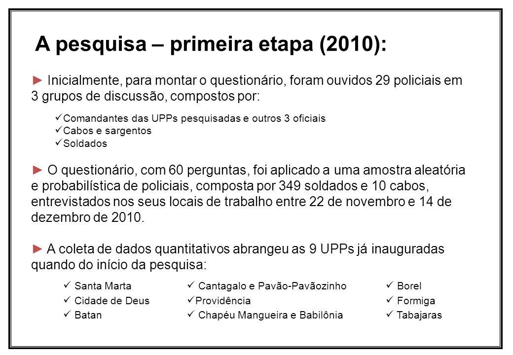 A pesquisa – primeira etapa (2010): Inicialmente, para montar o questionário, foram ouvidos 29 policiais em 3 grupos de discussão, compostos por: Coma