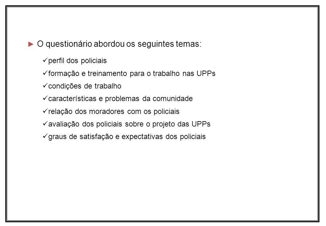 O questionário abordou os seguintes temas: perfil dos policiais formação e treinamento para o trabalho nas UPPs condições de trabalho características