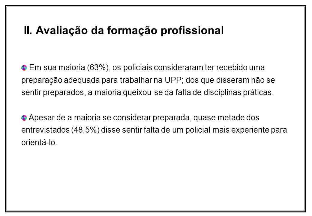 Em sua maioria (63%), os policiais consideraram ter recebido uma preparação adequada para trabalhar na UPP; dos que disseram não se sentir preparados,