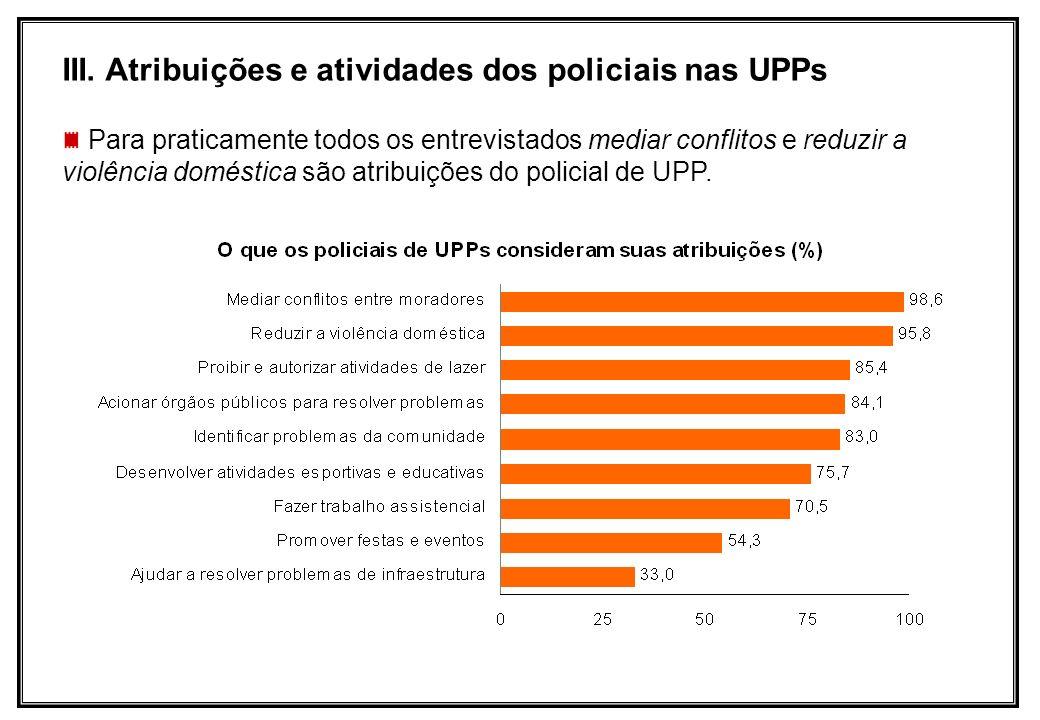III. Atribuições e atividades dos policiais nas UPPs Para praticamente todos os entrevistados mediar conflitos e reduzir a violência doméstica são atr