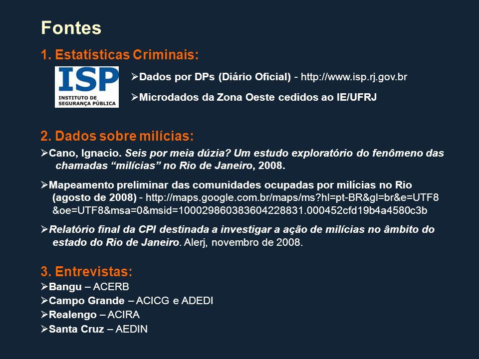 Fontes 1. Estatísticas Criminais: Dados por DPs (Diário Oficial) - http://www.isp.rj.gov.br Microdados da Zona Oeste cedidos ao IE/UFRJ 2. Dados sobre
