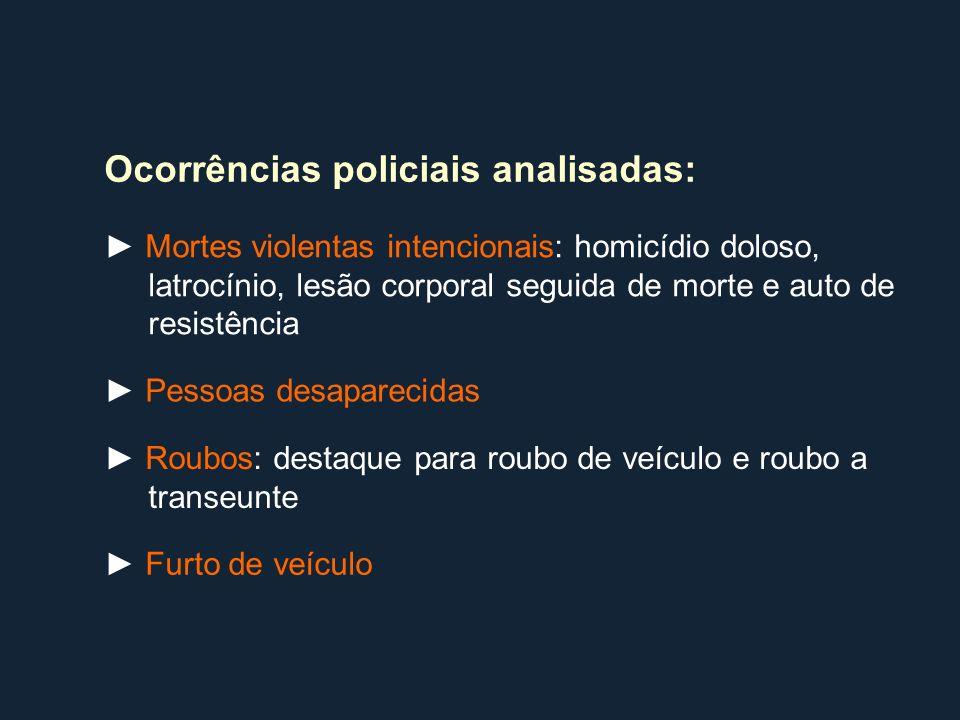 Mortes violentas intencionais: homicídio doloso, latrocínio, lesão corporal seguida de morte e auto de resistência Roubos: destaque para roubo de veíc