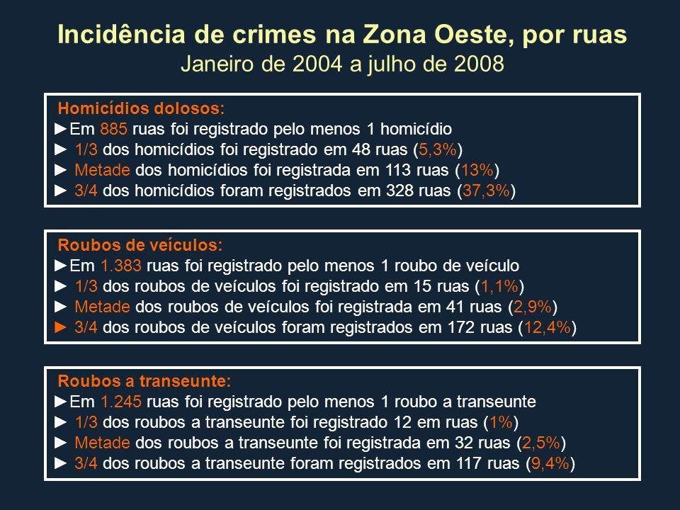 Incidência de crimes na Zona Oeste, por ruas Janeiro de 2004 a julho de 2008 Homicídios dolosos: Em 885 ruas foi registrado pelo menos 1 homicídio 1/3