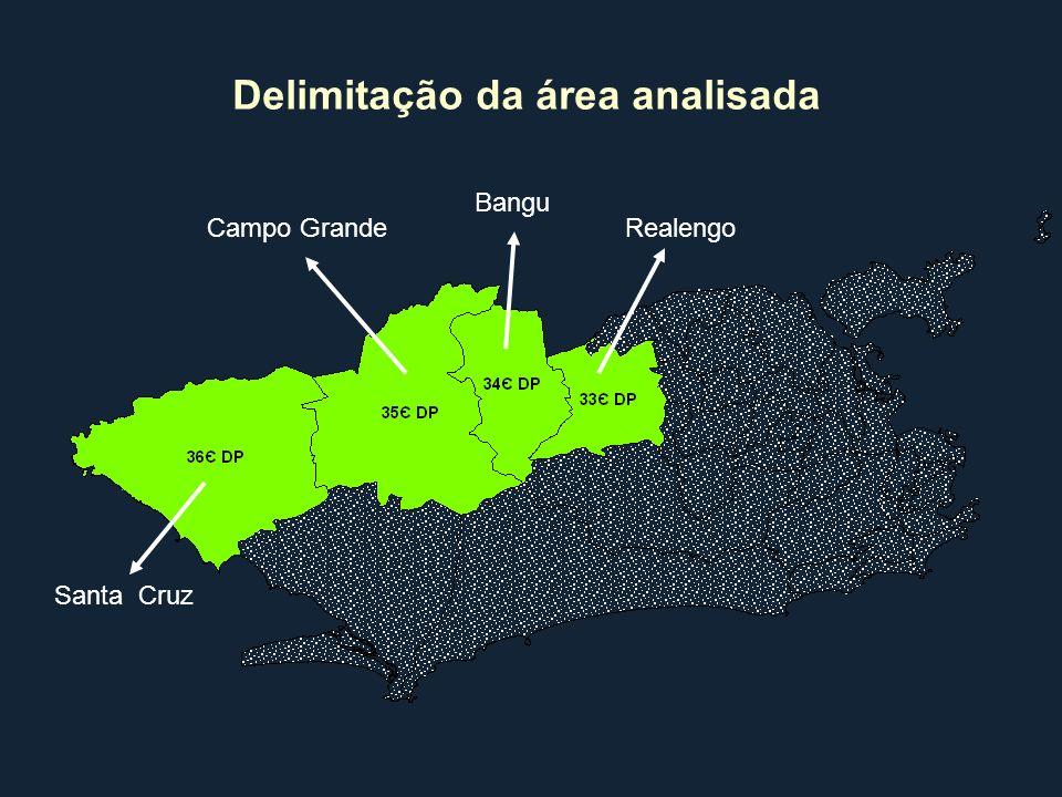 BairroNº% Campo Grande82022,9 Santa Cruz65118,1 Bangu55815,6 Realengo41711,5 Paciência2085,8 Padre Miguel1373,8 Santíssimo1233,4 Senador Camará1223,4 Sepetiba902,5 Inhoaíba722,0 Magalhães Bastos632,0 Cosmos691,9 Jardim Sulacap561,6 Deodoro411,0 Senador Vasconcelos280,8 Vila Militar10,0 Não informado1313,7 Zona Oeste3.587100,0 Homicídios dolosos, por bairros Zona Oeste - janeiro de 2004 a julho de 2008 Fonte: Microdados do ISP-RJ, com base em registros de ocorrência da Polícia Civil