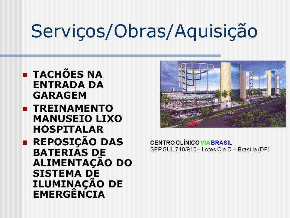 Serviços/Obras/Aquisição TACHÕES NA ENTRADA DA GARAGEM TREINAMENTO MANUSEIO LIXO HOSPITALAR REPOSIÇÃO DAS BATERIAS DE ALIMENTAÇÃO DO SISTEMA DE ILUMIN