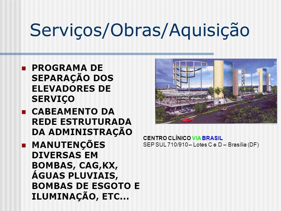 Serviços/Obras/Aquisição PROGRAMA DE SEPARAÇÃO DOS ELEVADORES DE SERVIÇO CABEAMENTO DA REDE ESTRUTURADA DA ADMINISTRAÇÃO MANUTENÇÕES DIVERSAS EM BOMBA