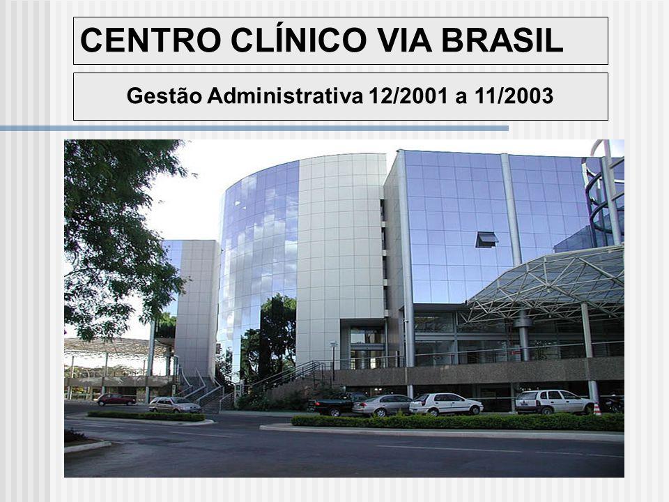 CENTRO CLÍNICO VIA BRASIL Gestão Administrativa 12/2001 a 11/2003
