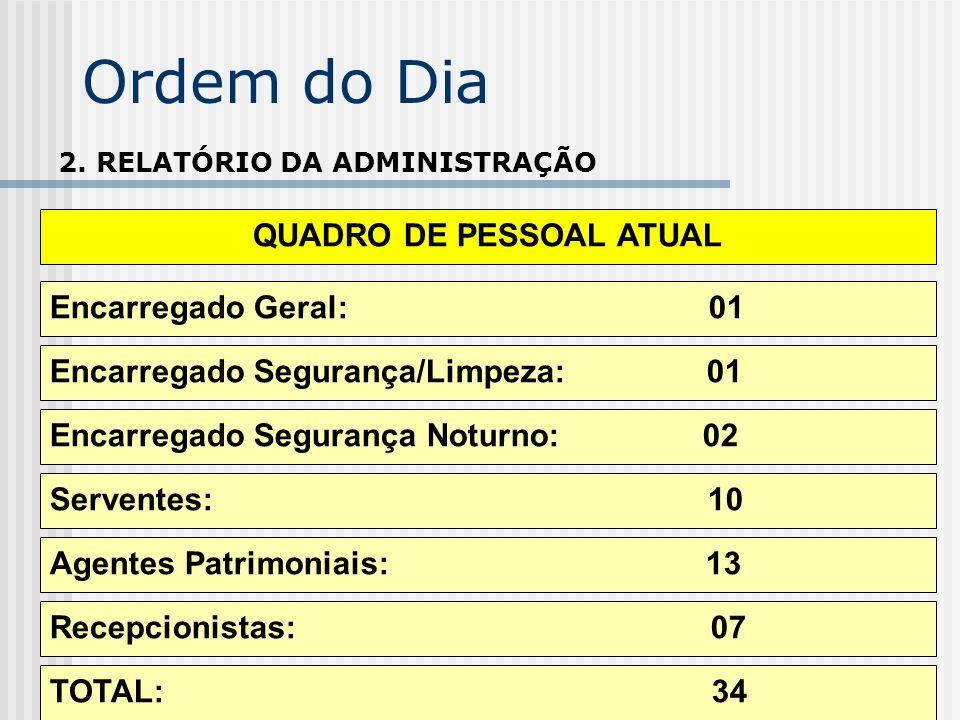 Serviços/Obras/Aquisição PERSONALIZAÇÃO DE LIXEIRAS E CINZEIROS TOMBAMENTO DO PATRIMÔNIO AR CONDICIONADO PARA A ADMINISTRAÇÃO SEMÁFORO NA ENTRADA DA GARAGEM (G1) CENTRO CLÍNICO VIA BRASIL SEP SUL 710/910 – Lotes C e D – Brasília (DF)