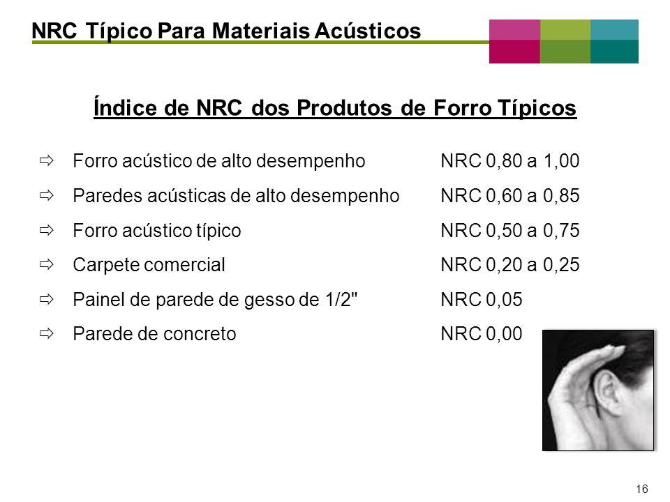 – 16 – 16 Forro acústico de alto desempenhoNRC 0,80 a 1,00 Paredes acústicas de alto desempenhoNRC 0,60 a 0,85 Forro acústico típicoNRC 0,50 a 0,75 Ca