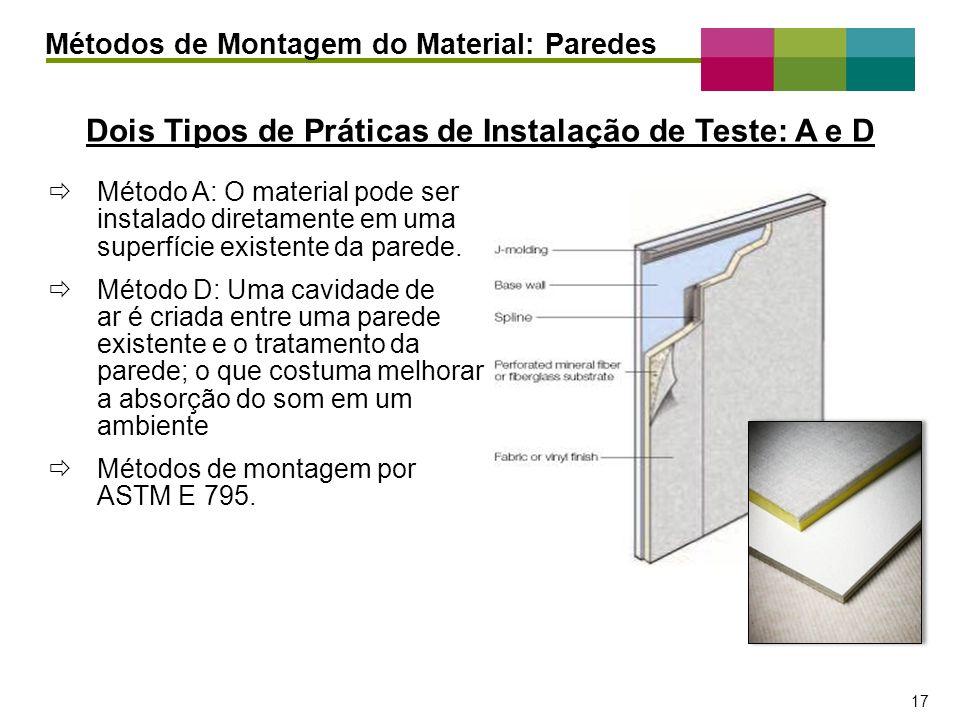 – 17 – 17 Métodos de Montagem do Material: Paredes Método A: O material pode ser instalado diretamente em uma superfície existente da parede. Método D