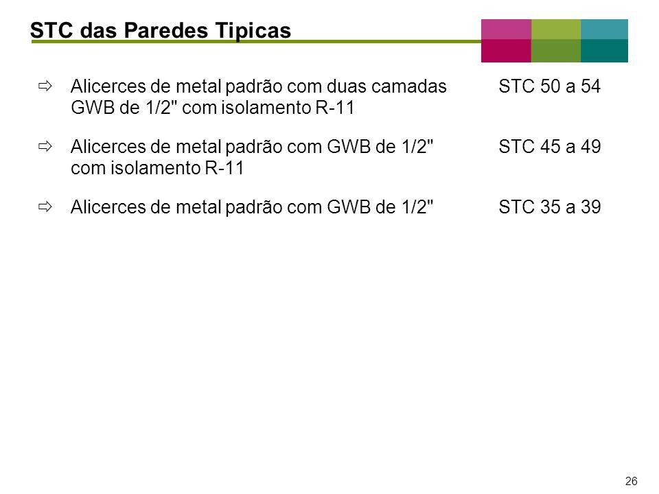 – 26 – 26 Alicerces de metal padrão com duas camadasSTC 50 a 54 GWB de 1/2