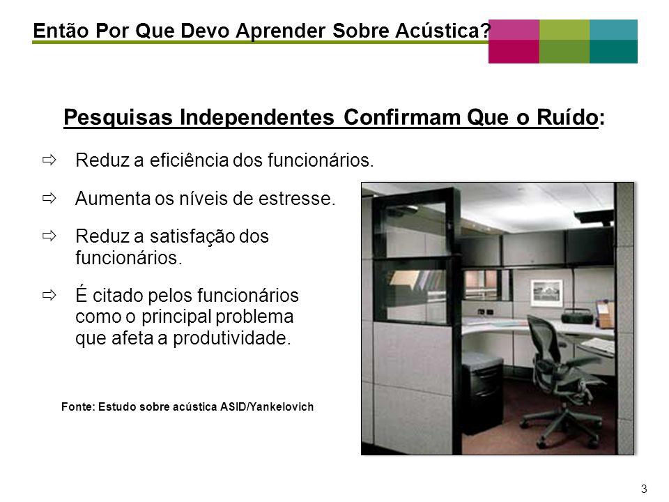 – 3 – 3 Pesquisas Independentes Confirmam Que o Ruído: Reduz a eficiência dos funcionários. Aumenta os níveis de estresse. Reduz a satisfação dos func