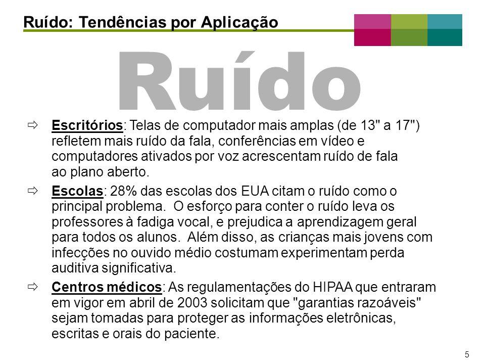 – 16 – 16 Forro acústico de alto desempenhoNRC 0,80 a 1,00 Paredes acústicas de alto desempenhoNRC 0,60 a 0,85 Forro acústico típicoNRC 0,50 a 0,75 Carpete comercialNRC 0,20 a 0,25 Painel de parede de gesso de 1/2 NRC 0,05 Parede de concretoNRC 0,00 NRC Típico Para Materiais Acústicos Índice de NRC dos Produtos de Forro Típicos