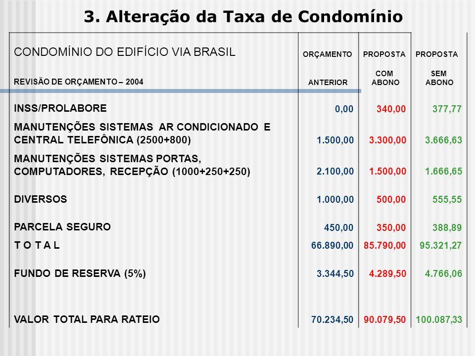 3. Alteração da Taxa de Condomínio CONDOMÍNIO DO EDIFÍCIO VIA BRASIL ORÇAMENTOPROPOSTA REVISÃO DE ORÇAMENTO – 2004 ANTERIOR COM ABONO SEM ABONO INSS/P
